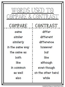 How to use connecting words in a compare and contrast essay